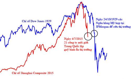 China-stock-5186-1436243135