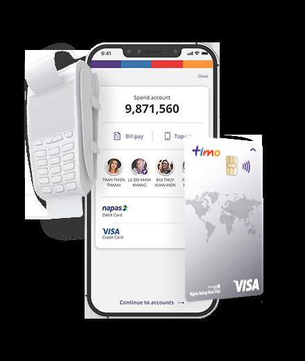 thẻ tín dụng timo visa
