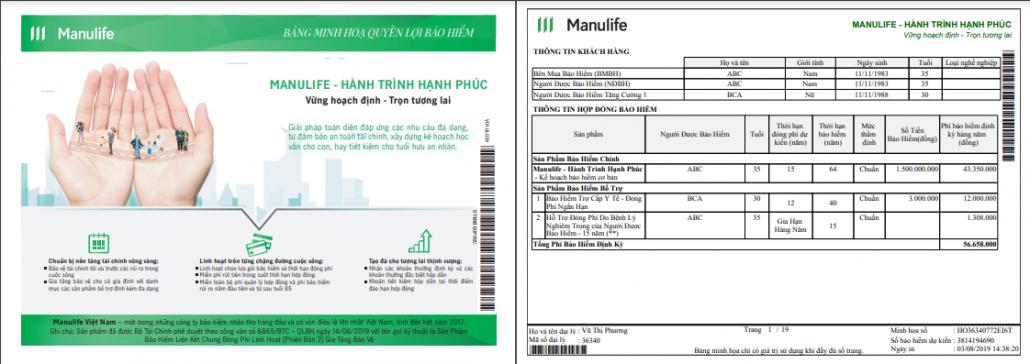 Mẫu hợp đồng bảo hiểm ManuLife