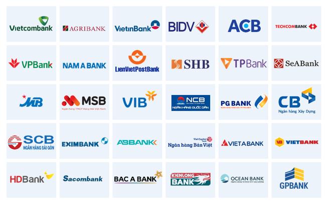 ngân hàng cho vay tiêu dùng uy tín